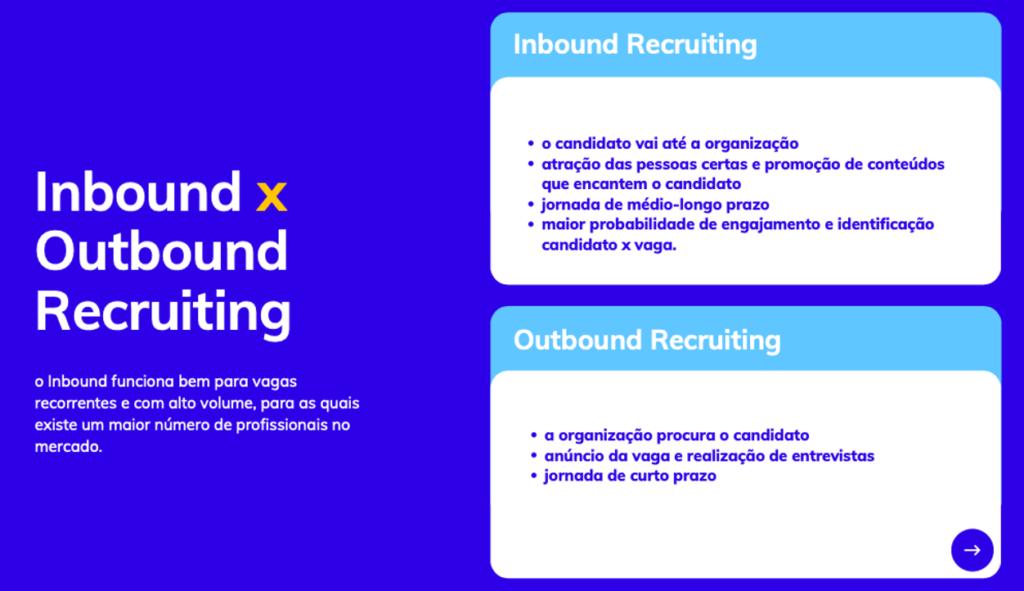 A imagem mostra a diferença entre Inbound e Outbound Recruiting